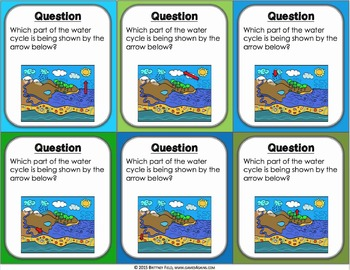 Water Cycle Activity: Water Cycle Game
