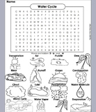 The Water Cycle Worksheet Word Search