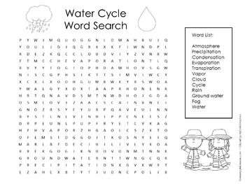 Water Cycle Activity | Water Cycle Word Search by Green Apple ...