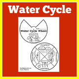 Water Cycle Activity | Water Cycle Craft | Water Cycle Craftivity