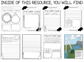 The Water Cycle FREE Unit Helper!