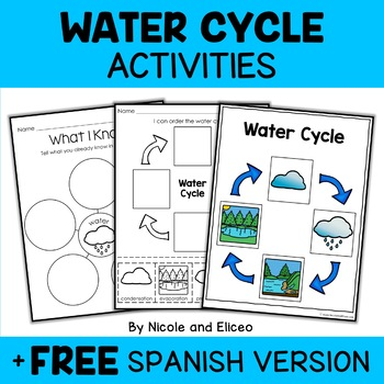 Vocabulary Activity - Water Cycle