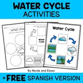 Water Cycle Activities