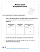 Water Cycle Activity Pack