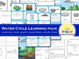 Water Cycle Activity Pack - Elementary