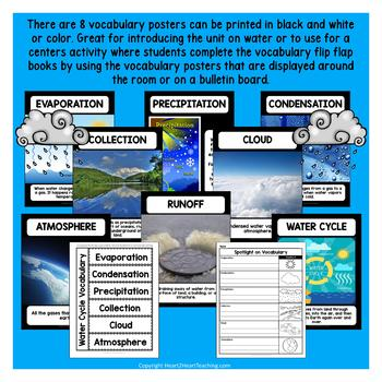 Water Cycle Mini-Unit with Activities & Flip Book for Science Centers!
