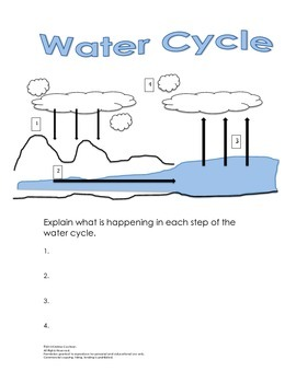 Water Cycle Activity Pages