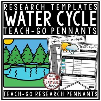 Water Cycle Activity Poster Teach • Teach- Go Pennants™