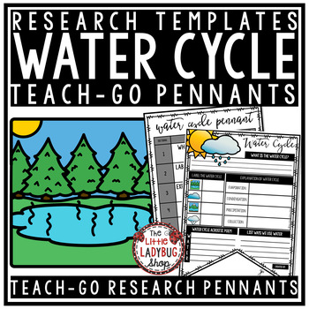 Water Cycle Activity Poster Pennant • Teach-Go Pennants