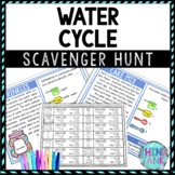 Water Cycle Activity - Scavenger Hunt Challenge - Gallery Walk - Earth Science