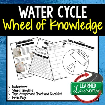 Water Cycle Activity, Wheel of Knowledge Interactive Notebook