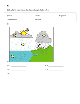 Water Cycle Assessment