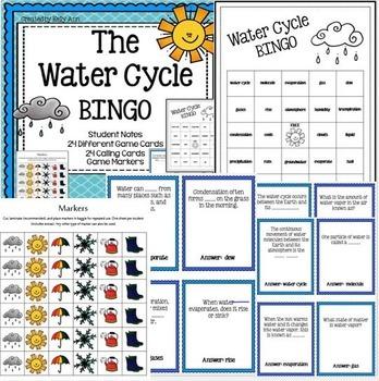 Water Cycle Activity Bundle