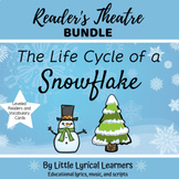 Water Cycle BUNDLE: The Life Cycle of a Snowflake Leveled Reader's Theatre