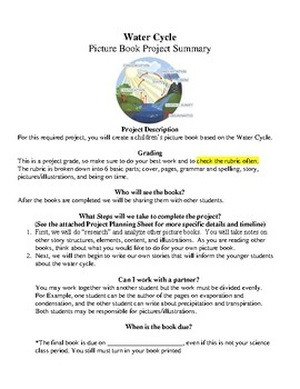 Water Cycle Book Project All Inclusive Materials with Timeline and Rubric