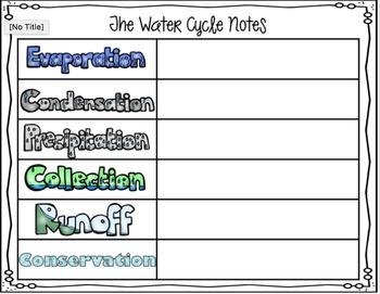 Water Cycle Bundle