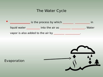 Water Cycle CLOZE NOTES