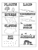 Water Cycle: Card Sort, Handout, Fill-In Diagram/Quiz