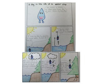 Water Cycle Comic
