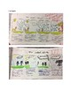 Water Cycle Comic Strip