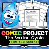 Water Cycle Comic Strip - Project