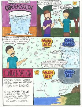 Water Cycle Comics Bundle