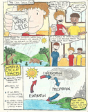 Weather Comics Bundle