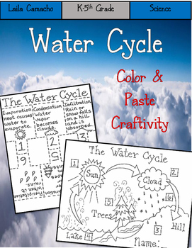 Water Cycle Craft