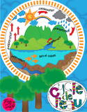 Le cycle de l'eau ~ Water Cycle Craftivity in French