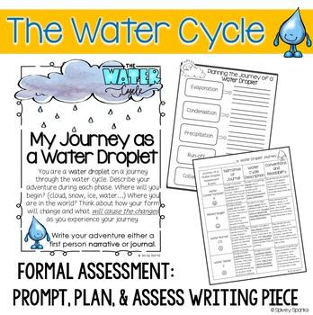 Water Cycle Creative Writing