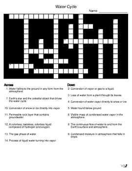 Water Cycle Crossword!