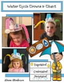 Water Cycle Activities for Elementary: Water Cycle Crown Craft & Chant