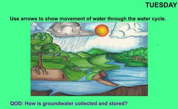 Water Cycle Daily Review
