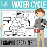 Water Cycle Diagram Graphic Organizer