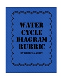 Water Cycle Diagram Rubric