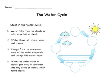 water cycle diagram simple version with answer sheet by no spring chicken. Black Bedroom Furniture Sets. Home Design Ideas