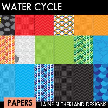 Water Cycle Digital Paper Set