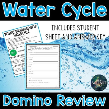 Water Cycle Domino Review