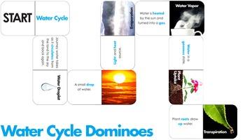 Water Cycle Dominoes