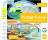 Water Cycle - Drag-and-drop, labeling, & description activ