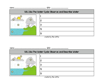 Water Cycle Exit Ticket