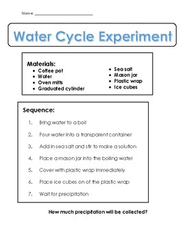 Water Cycle Experiment