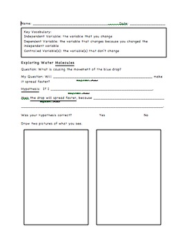 Water Cycle Experiments Recording Sheets