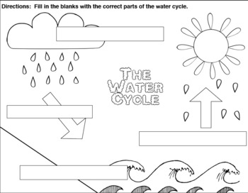 Water Cycle Fun!  Resource Packet