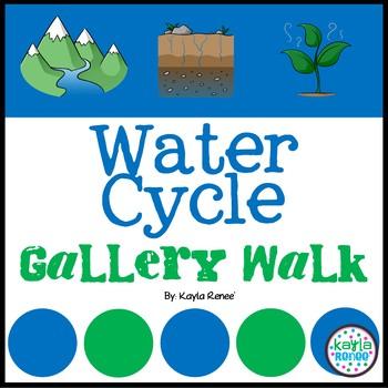 Water Cycle Gallery Walk