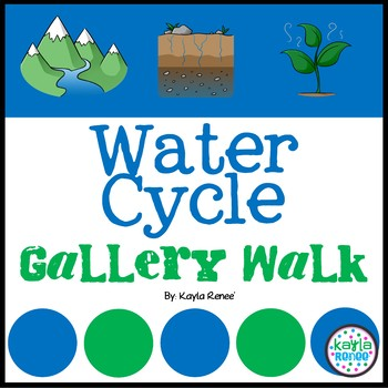 Water Cycle Gallery Walk