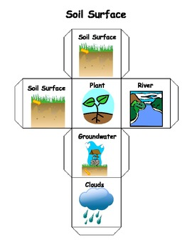 Water Cycle Game Dice