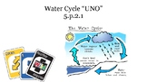 Water Cycle Game (Uno Style)