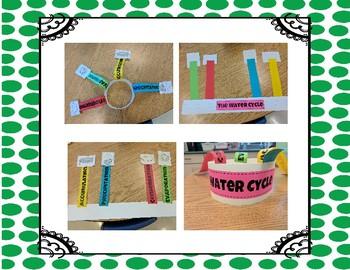 Water Cycle Headband