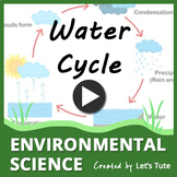 Water Cycle | Hydrological Cycle